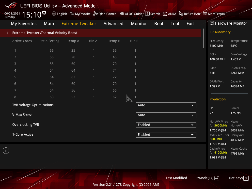 overclocking thermal velocity boost in asus rog bios