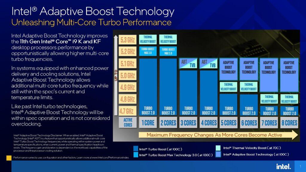 intel adaptive boost technology slide