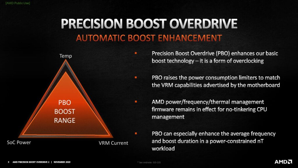 precision boost overdrive