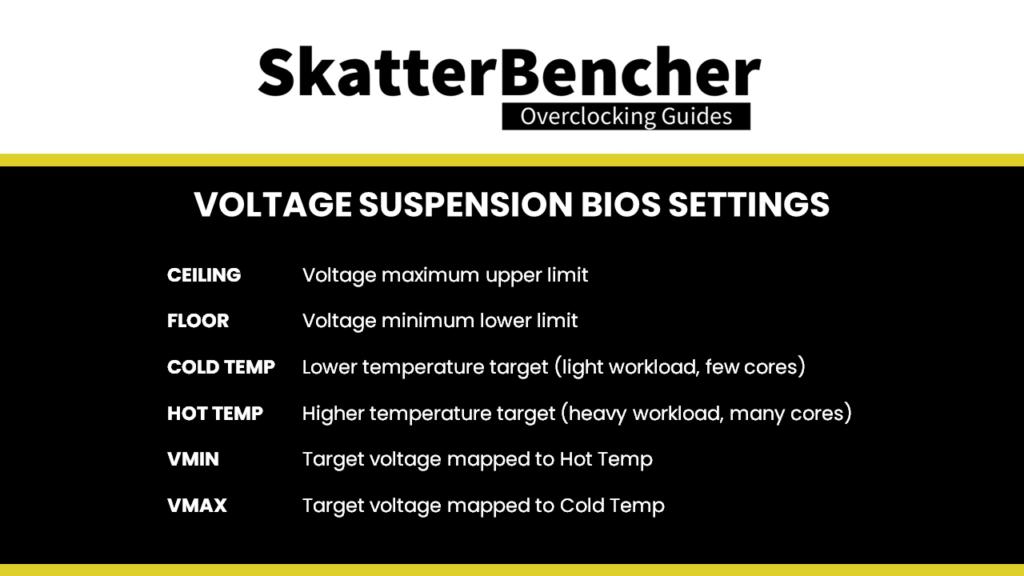 asus voltage suspension bios settings